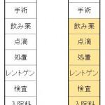 入院費計算方法DPC1