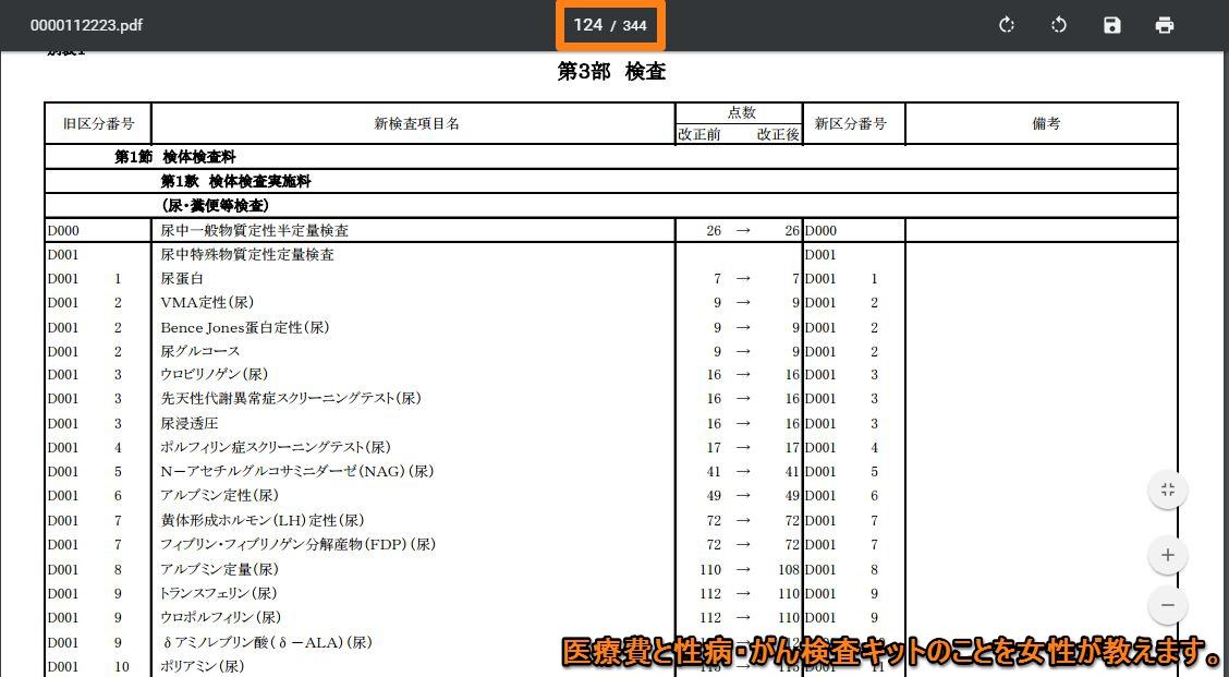 医療費診療報酬28年2016年改正検査厚生労働省1