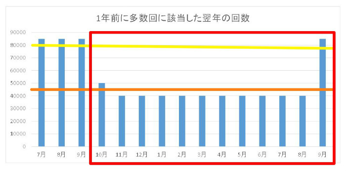 %e9%ab%98%e9%a1%8d%e7%99%82%e9%a4%8a%e8%b2%bb%e5%9b%9e%e6%95%b0%e6%95%b0%e3%81%88%e6%96%b94%e5%9b%9e%e4%bb%a5%e9%99%8d%e5%a4%9a%e6%95%b0%e5%9b%9e%e9%99%90%e5%ba%a6%e9%a1%8d%e9%81%a9%e7%94%a8%e8%aa%8d